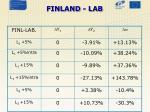 finland lab