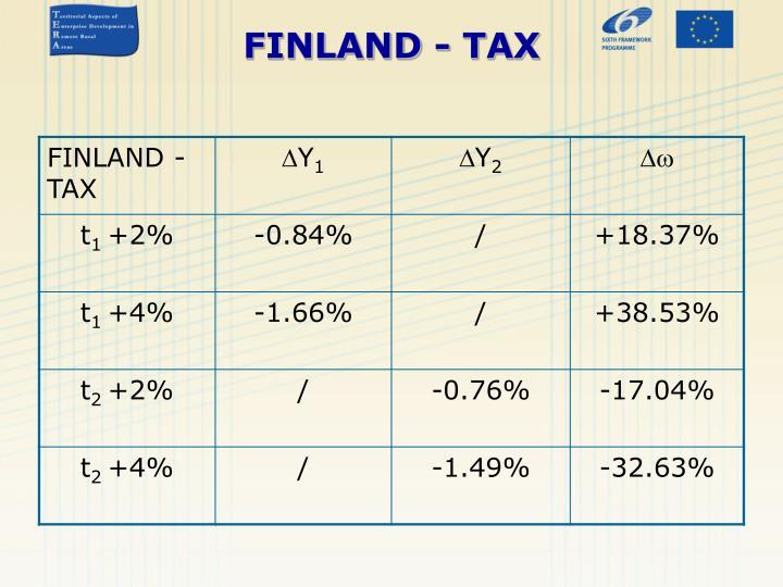 FINLAND - TAX