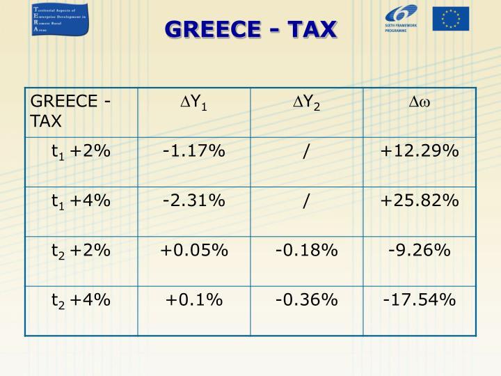 GREECE - TAX