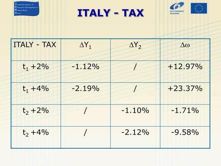 ITALY - TAX