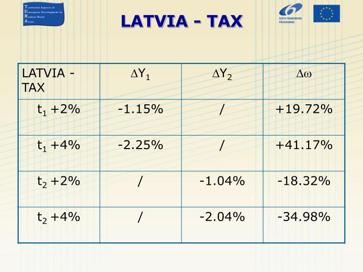 LATVIA - TAX