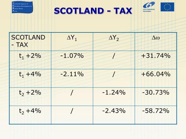 SCOTLAND - TAX