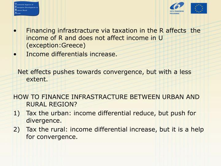 Financing infrastracture via taxation in the R affects  the income of R and does not affect income in U (exception:Greece)