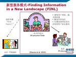 finding information in a new landscape finl