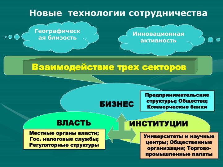 Взаимодействие трех секторов