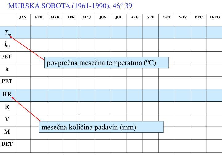 MURSKA SOBOTA (1961-1990), 46° 39'