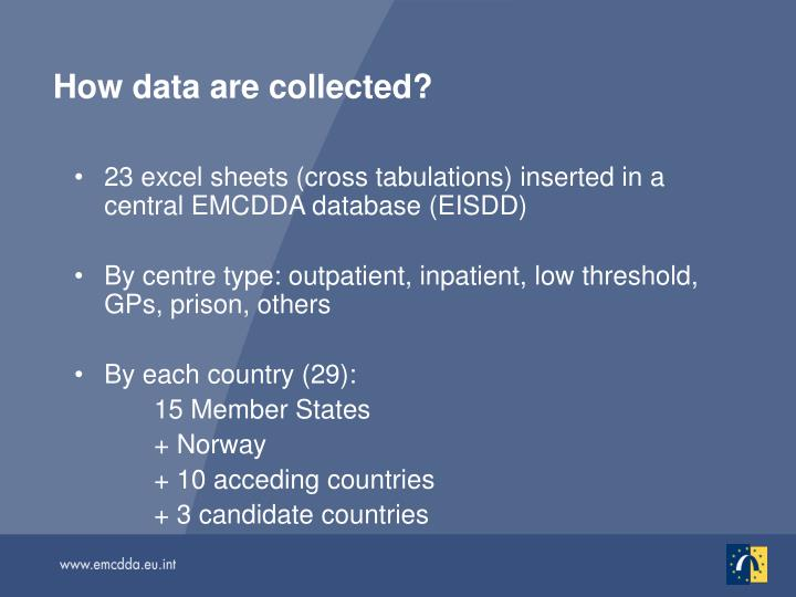 How data are collected?