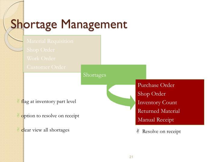 Shortage Management