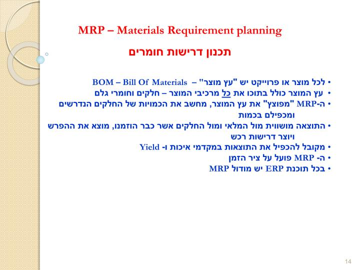 MRP – Materials Requirement planning