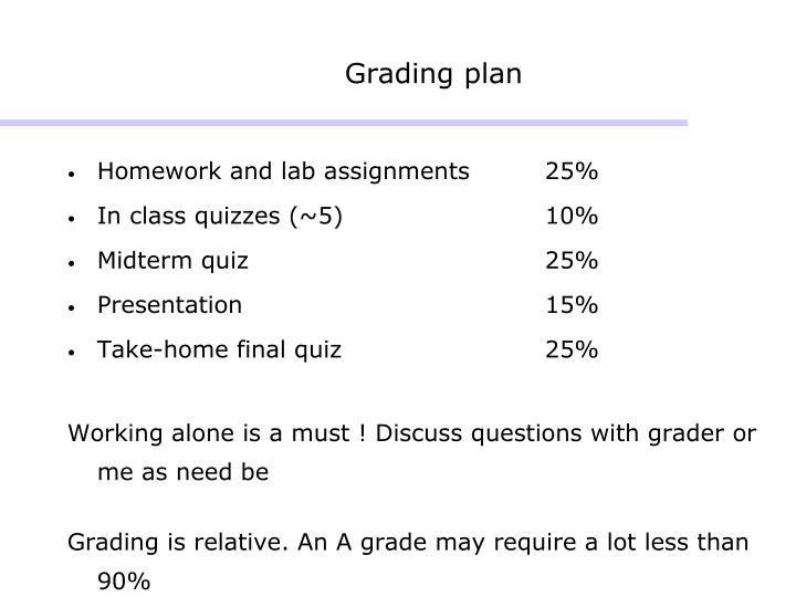 Grading plan