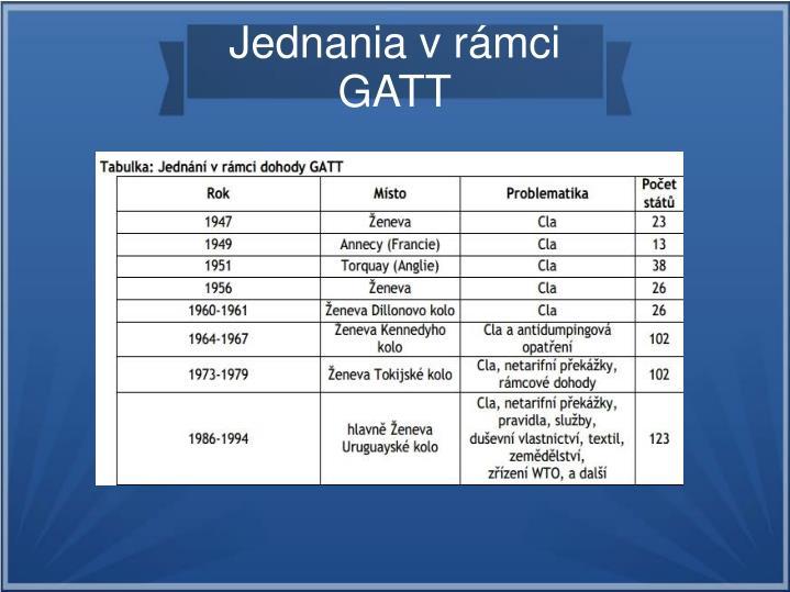 Jednania v rámci GATT