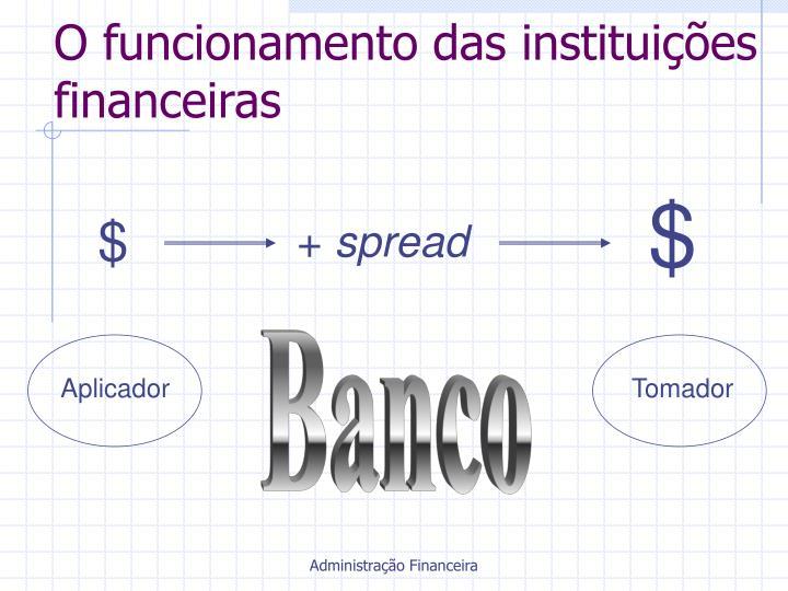 O funcionamento das instituições financeiras