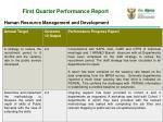 first quarter performance report1