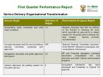 first quarter performance report9