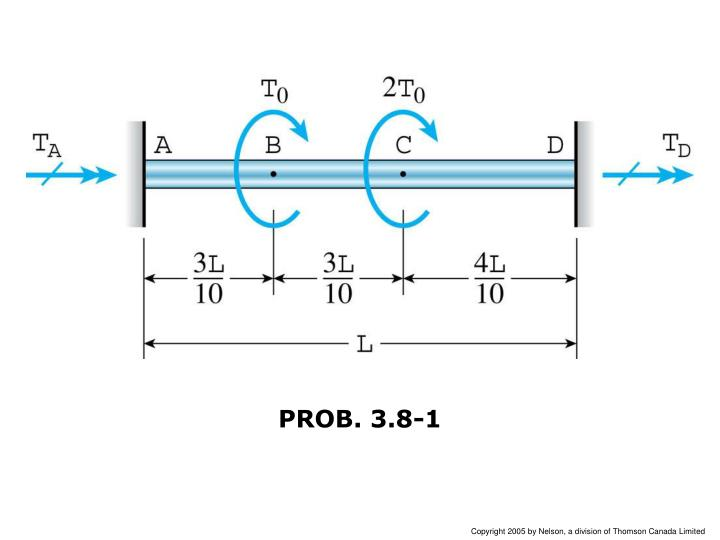 PROB. 3.8-1