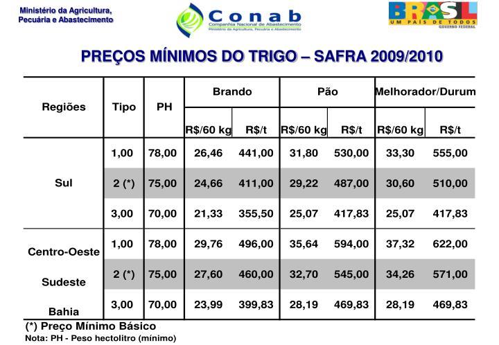 PREÇOS MÍNIMOS DO TRIGO – SAFRA 2009/2010