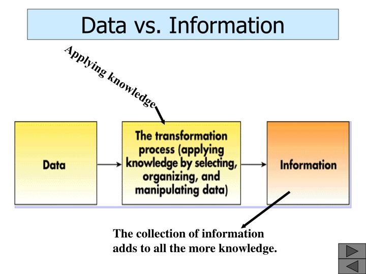 Data vs. Information