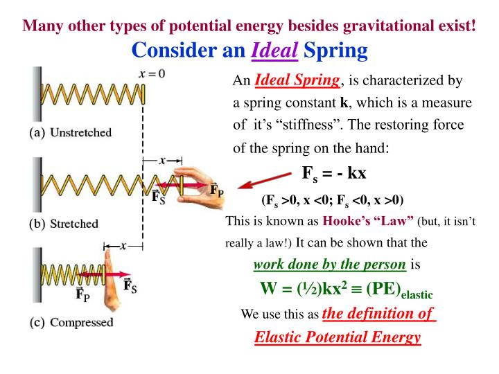 Many other types of potential energy besides gravitational exist!