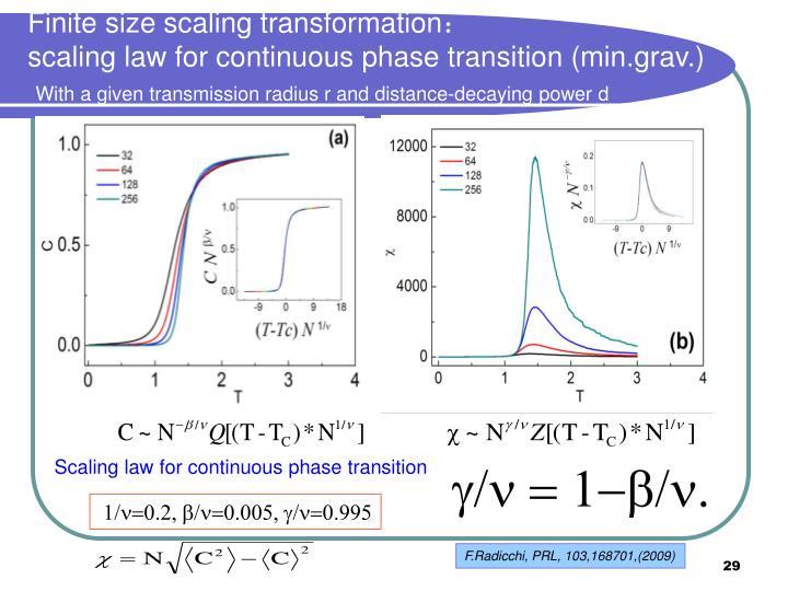Finite size scaling transformation