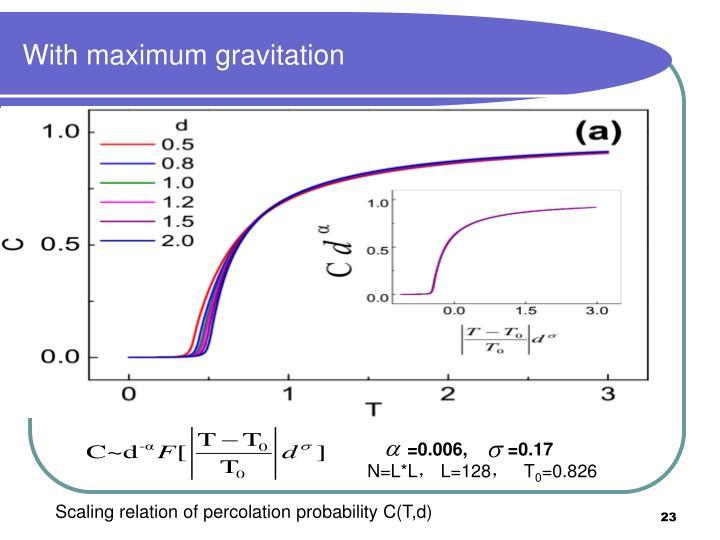 With maximum gravitation