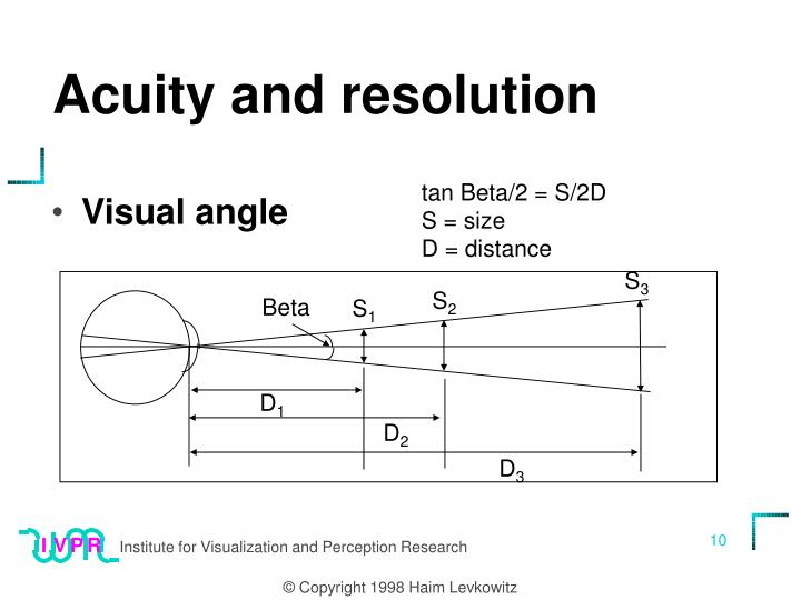 Acuity and resolution