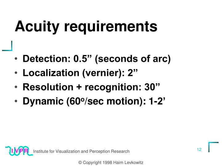 Acuity requirements