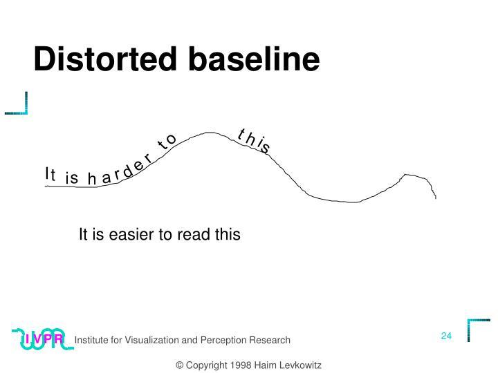 Distorted baseline