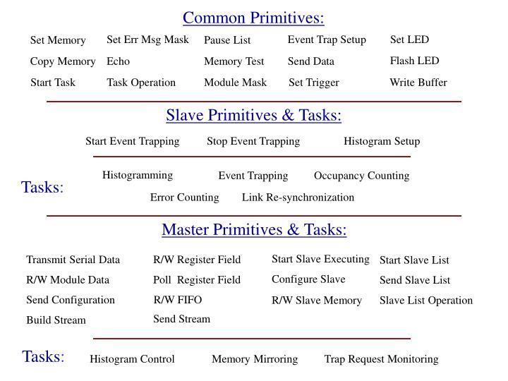 Common Primitives: