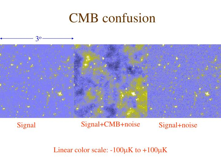 Cmb confusion