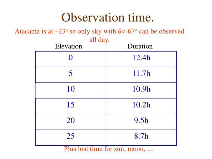 Observation time.