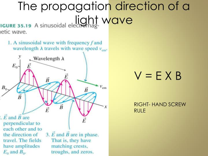 The propagation direction of a light wave