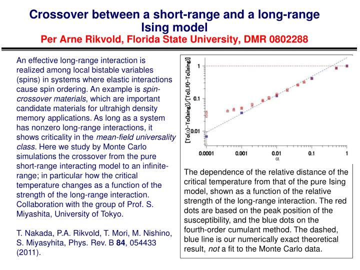 Crossover between a short-range and a long-range Ising model