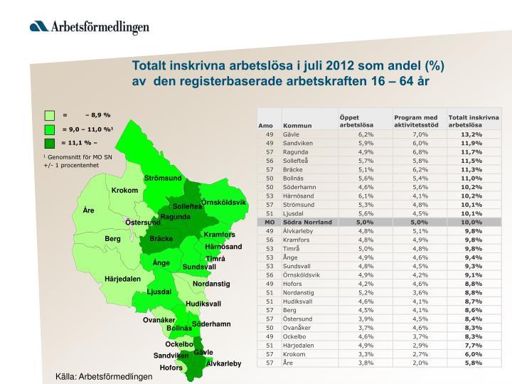 Totalt inskrivna arbetslösa i juli 2012 som andel (%) av  den registerbaserade arbetskraften 16 – 64 år