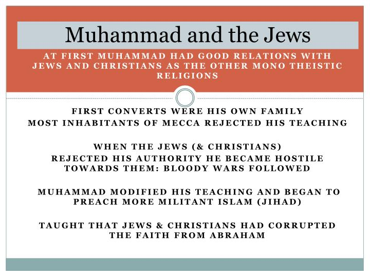 Muhammad and the Jews