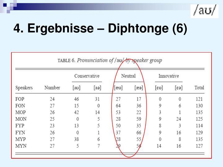 4. Ergebnisse – Diphtonge (6)