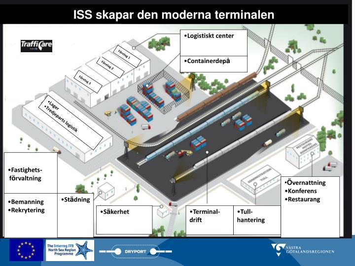 ISS skapar den moderna terminalen