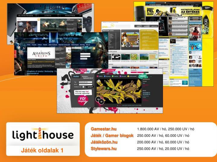 Gamestar.hu