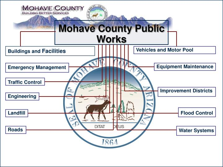 Mohave county public works