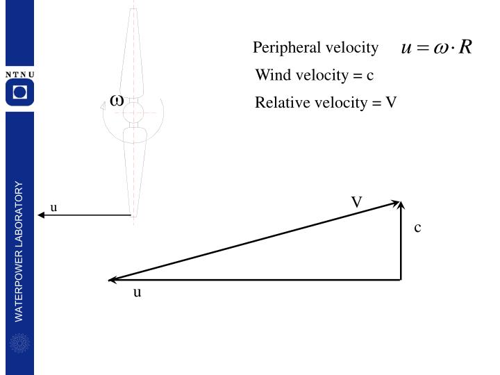 Peripheral velocity