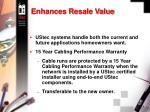 enhances resale value