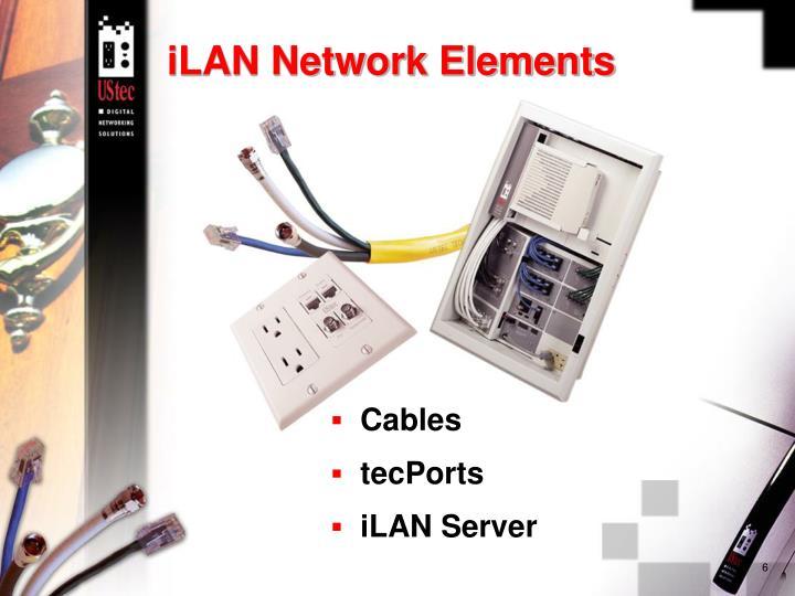 iLAN Network Elements