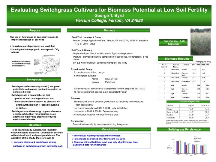 Evaluating Switchgrass Cultivars for Biomass Potential at Low Soil Fertility