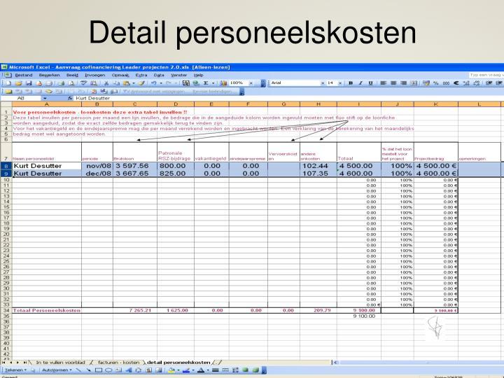 Detail personeelskosten