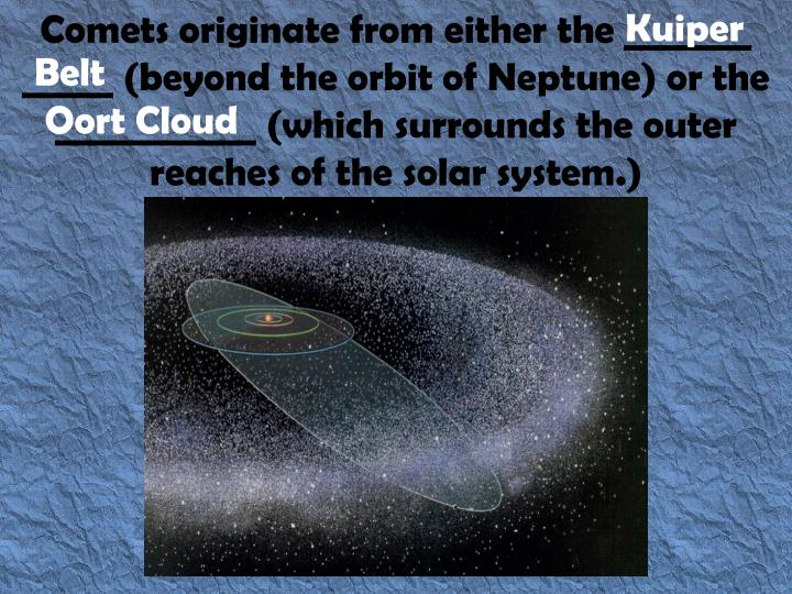 Comets originate from either the _______ _____ (beyond the orbit of Neptune) or the ___________ (which surrounds the outer reaches of the solar system.)