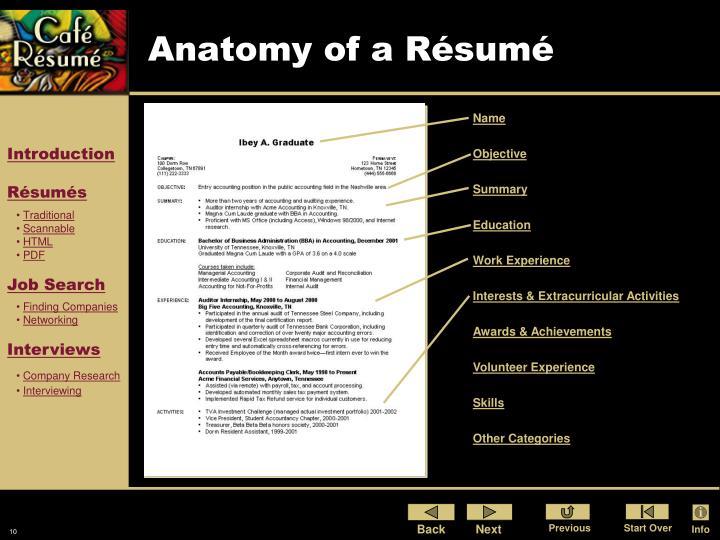 Anatomy of a Résumé
