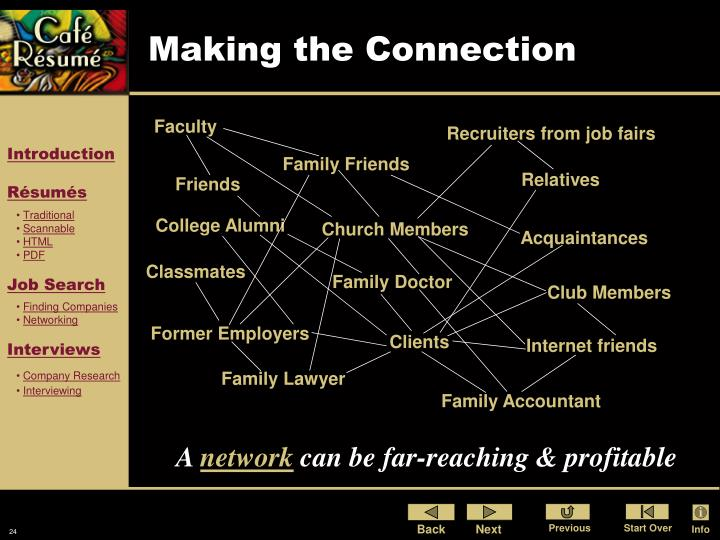 Making the Connection