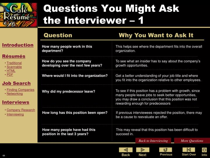 Questions You Might Ask the Interviewer – 1