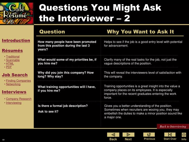Questions You Might Ask the Interviewer – 2
