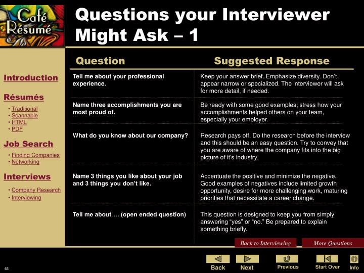 Questions your Interviewer Might Ask – 1