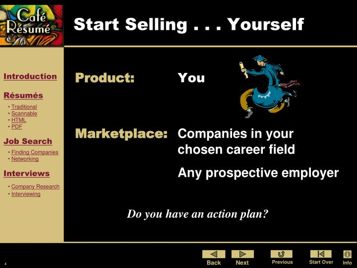 Start Selling . . . Yourself